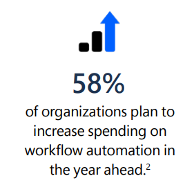 Growth in workflow automation